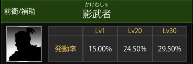 影武者 図鑑